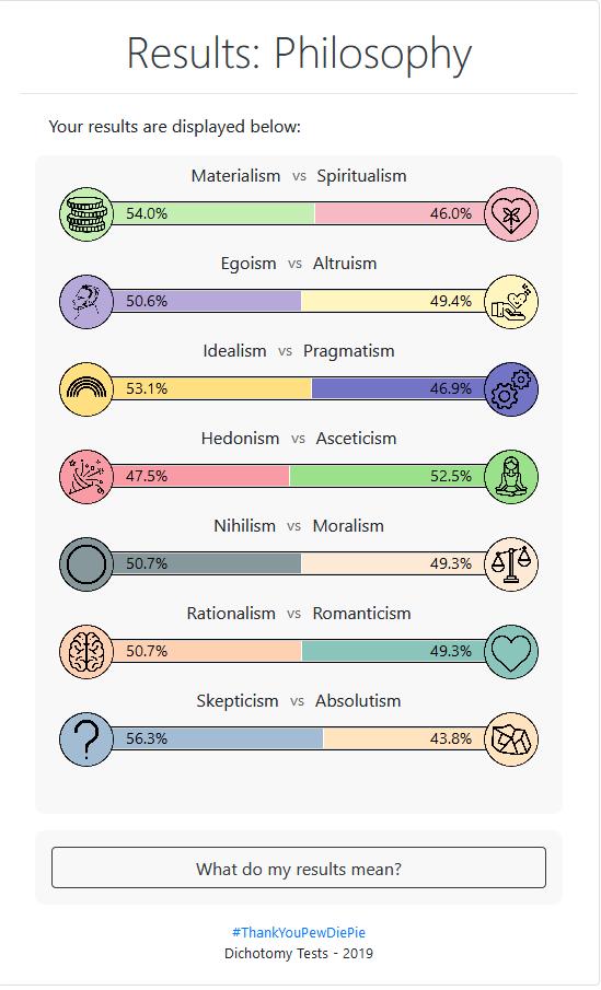 Screenshot_2019-07-23%20Results%20Philosophy